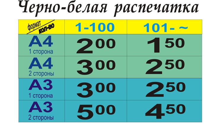 Распечатка в Полиграфцентре на Ленина в Днепропетровске  Стоимость цветной печати распечатки
